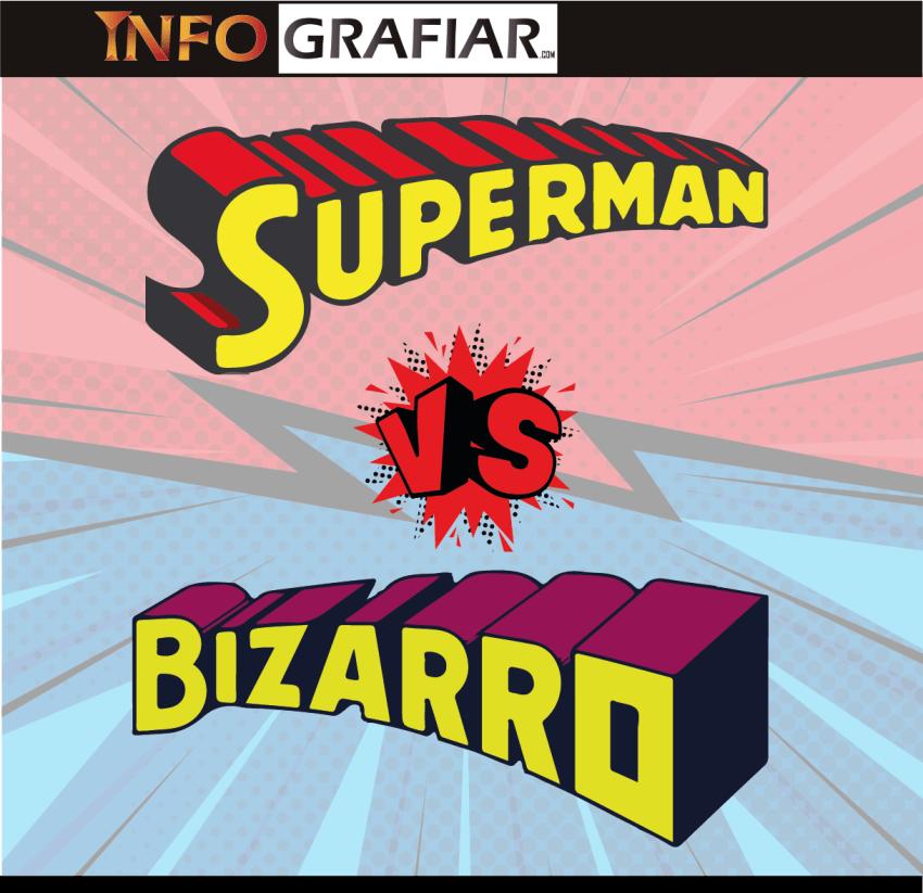 Superman vs Bizarro