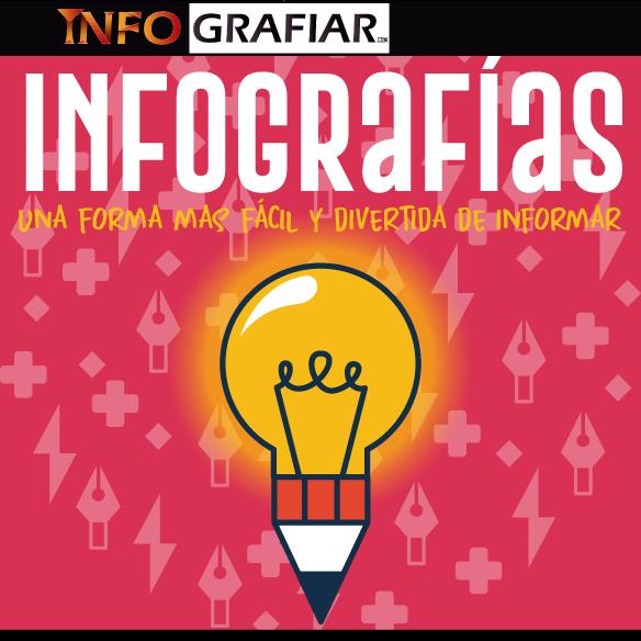 Infografías: ¿Qué tipo de información puede contener una infografía?