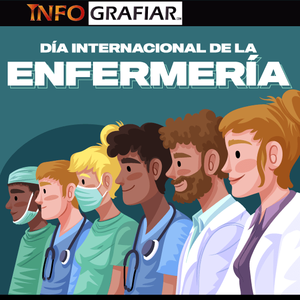 Día Internacional de la Enfermera