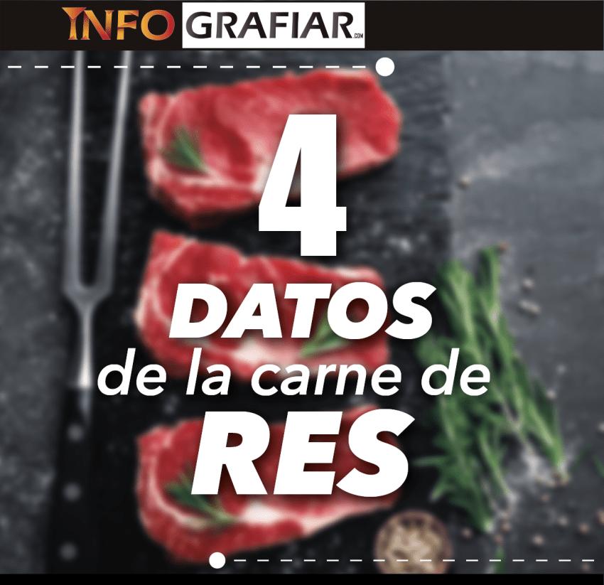 4 Datos de la carne de res