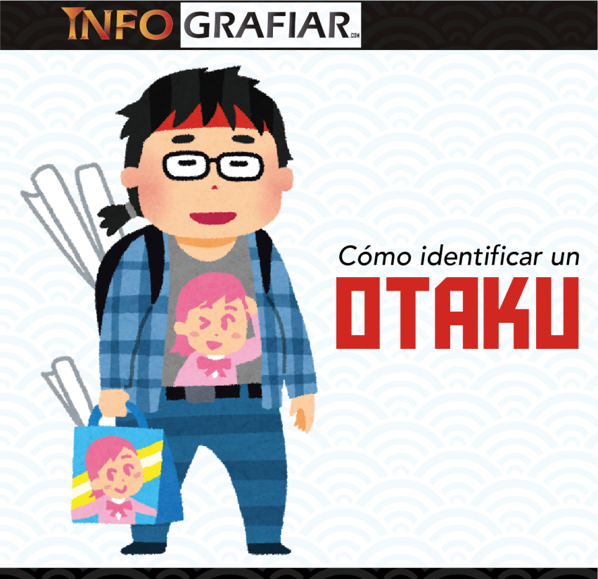 Cómo identificar un Otaku