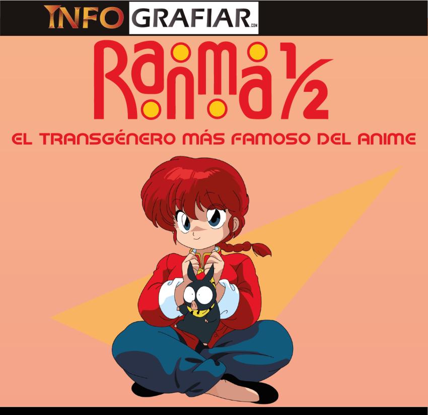 Ranma 1/2 el transgénero más famoso del anime