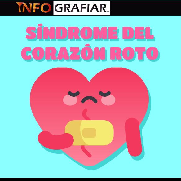 ¿Qué es el síndrome del corazón roto?: sus síntomas, causas y tratamiento