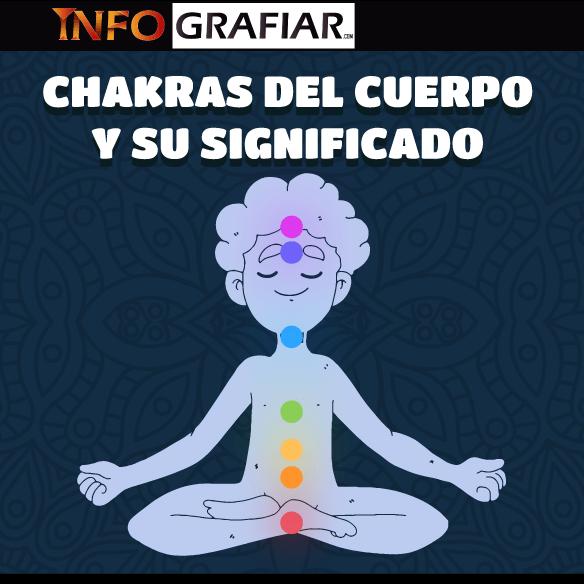 7 chakras del cuerpo y su significado