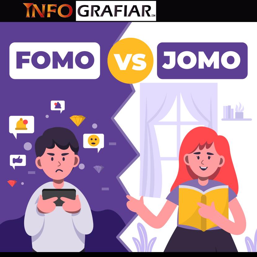 ¿Qué es el FOMO y el JOMO?