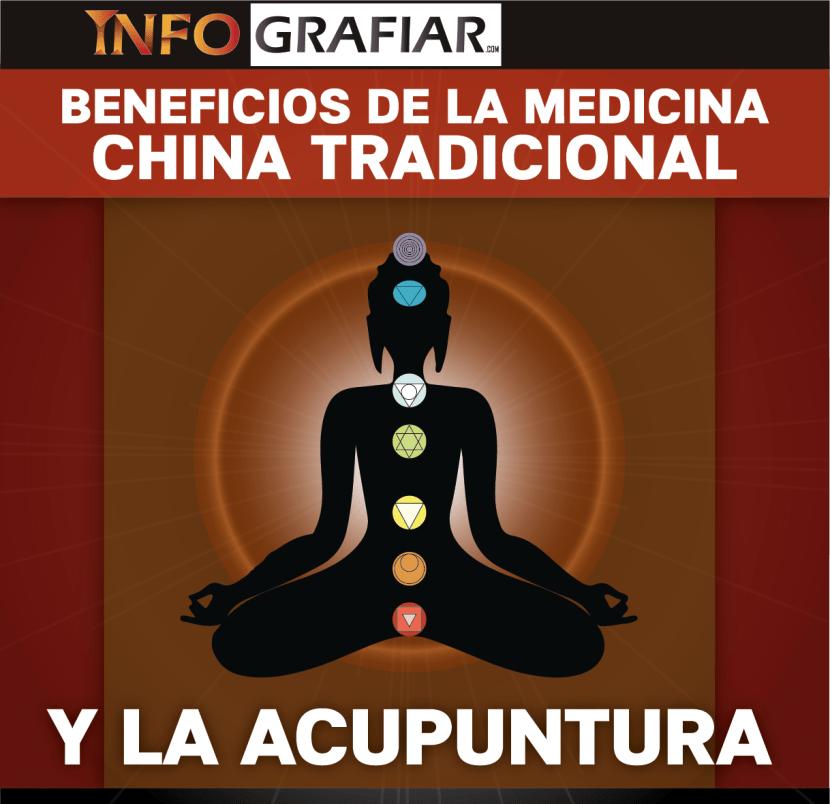 Medicina Chia