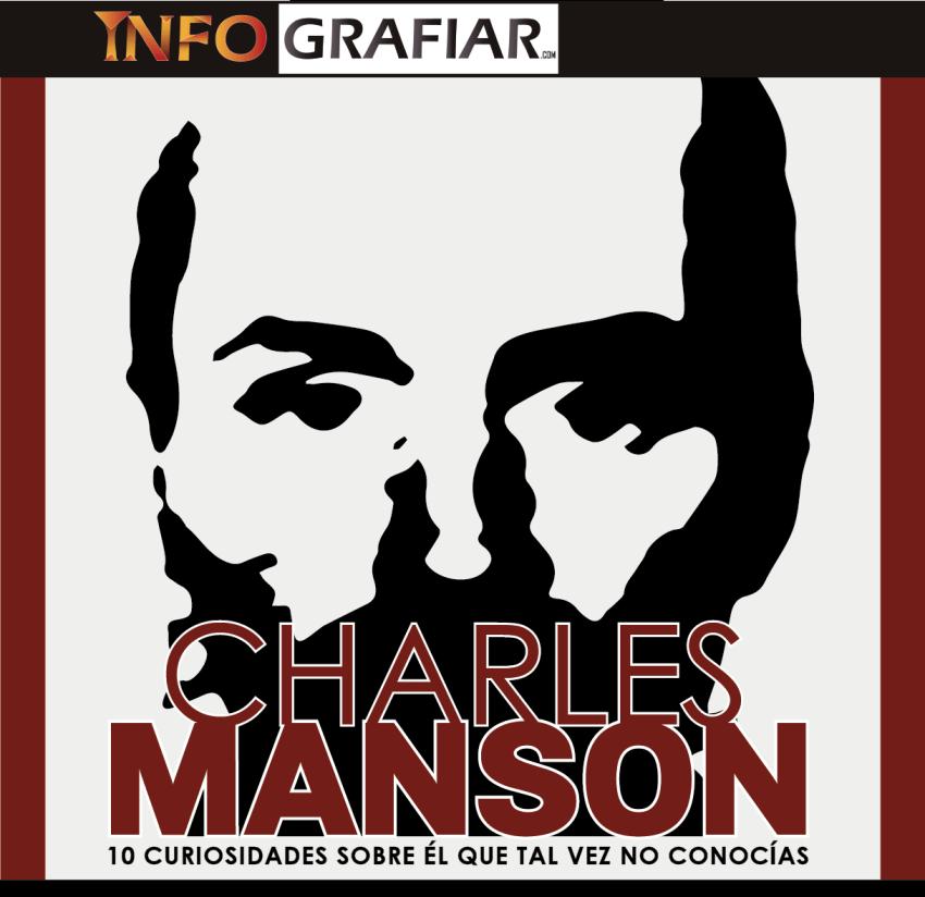 Charles Manson, 10 curiosidades sobre él que tal vez no conocías