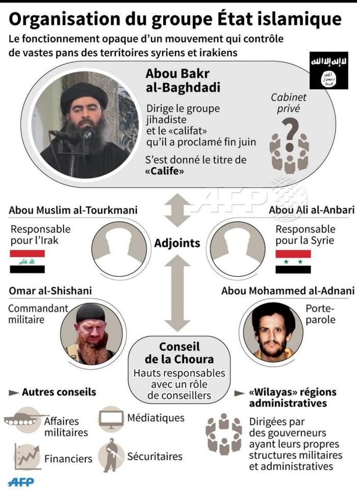 groupe-etat-islamique