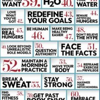 Infographic: 101 Revolutionary Ways to Be Healthy