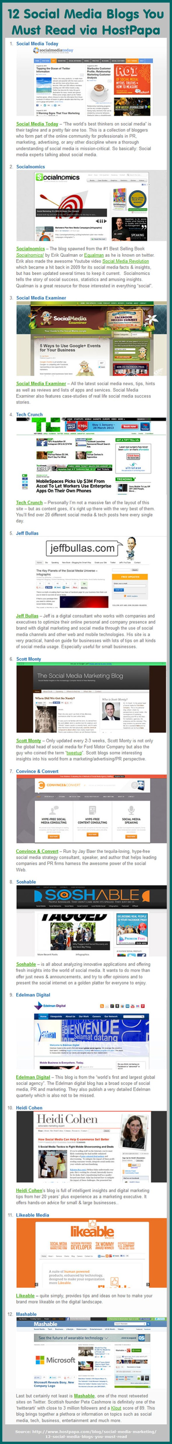 12 Social Media Blogs You Should Read
