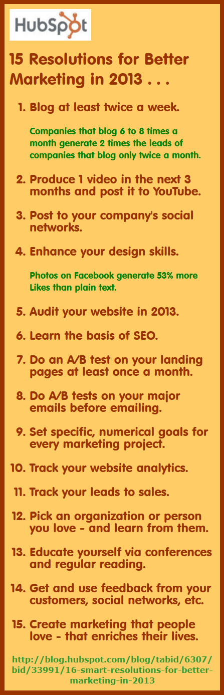 15 Resolutions for Better Marketing in 2013