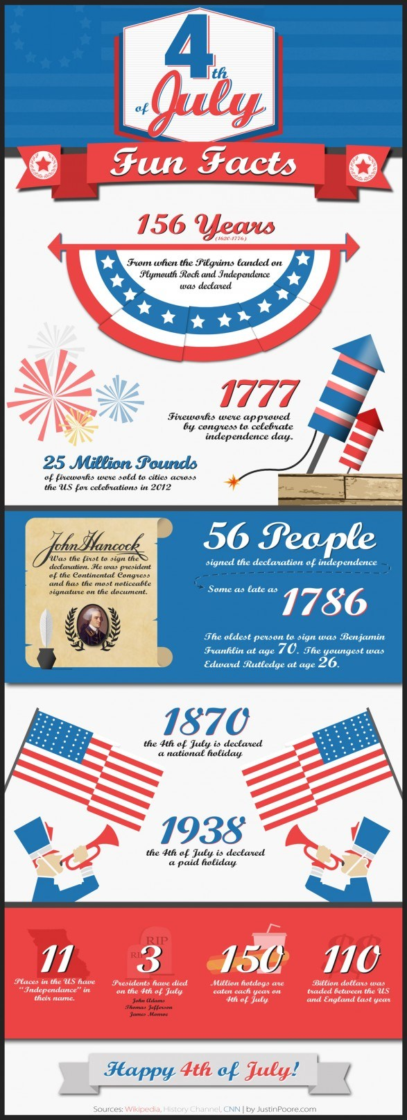 4th of July Fun Facts: Celebrate Independence Day in the United States. Celebrate your independence and freedom, whether you live in the United States or some other part of the world. We can all use a little more freedom.