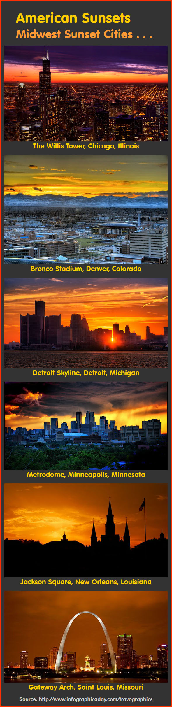 American Sunsets - Midwest Sunset Cities