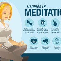 Infographic: 10 Benefits of Meditation