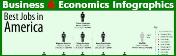 Business and Economics Infographics