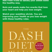 The DASH Diet Weight Loss Solution Rules
