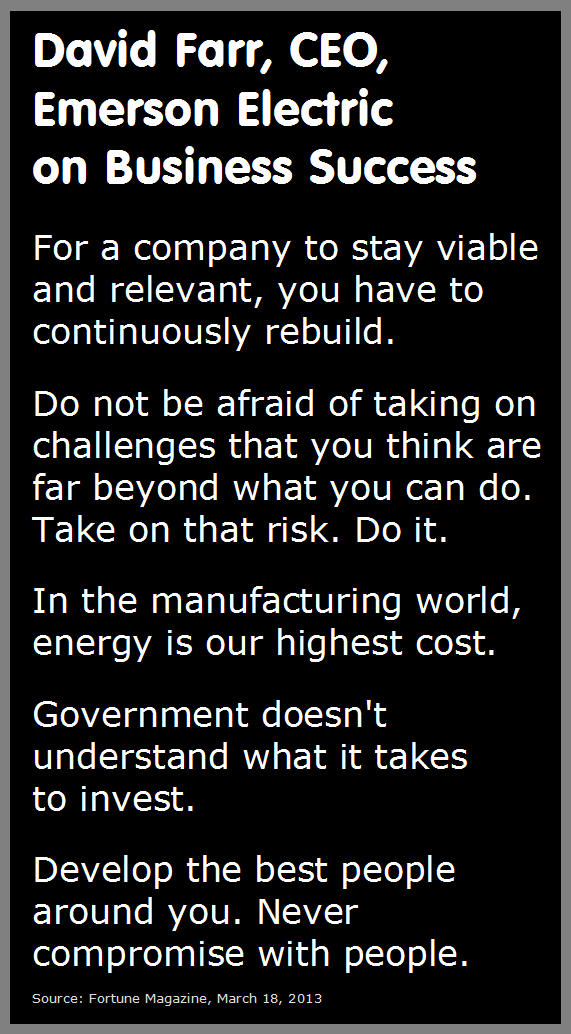 David Farr of Emerson Electric on Business Success