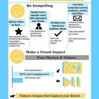 Facebook Content Marketing Infographic
