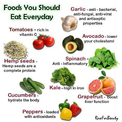 Foods You Should Eat Every Day
