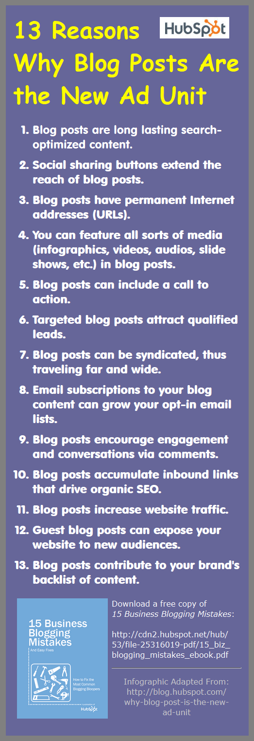 Hubspot: Blog Posts Are the New Ad Unit
