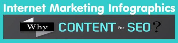Internet Marketing Infographics Index