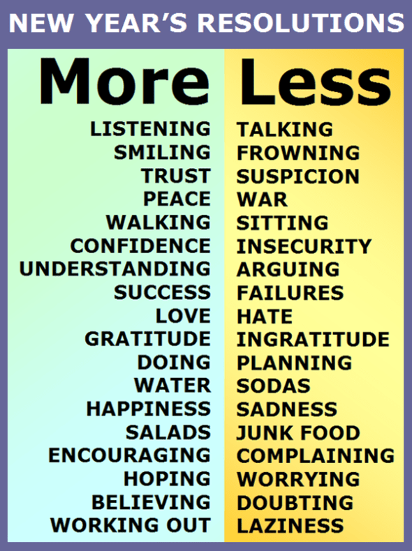 New Year's Resolutions: More and Less