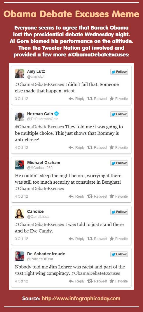 Obama Debate Excuses