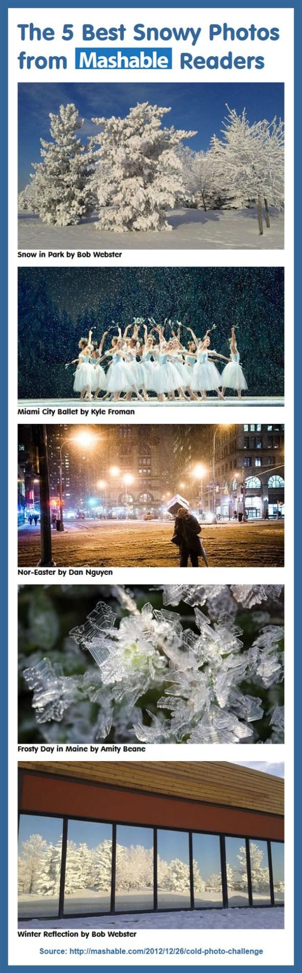 Snowy Photos via Mashable