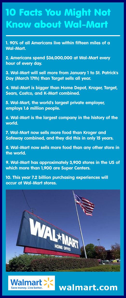 WalMart Stats