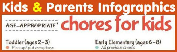 kids and parents infographics