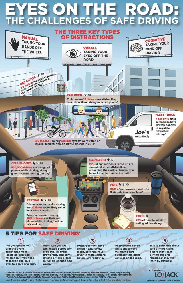 safe-driving