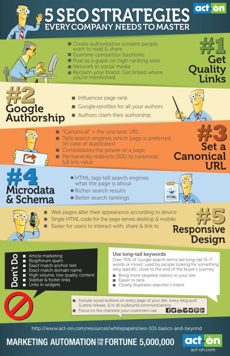 5-seo-strategies