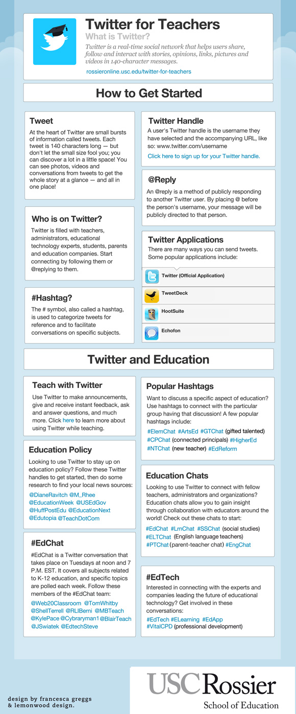 twitter-for-teachers