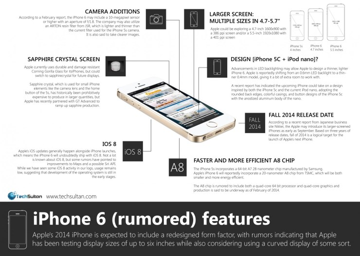 iphone-6-release-date-not-too-fast