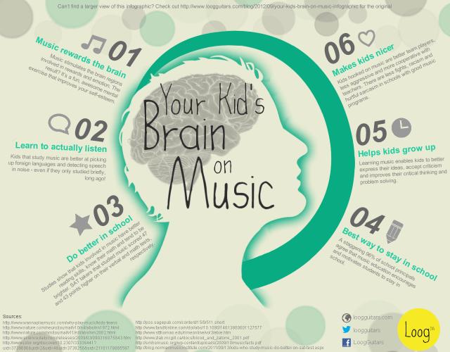kids-brain