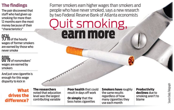 quit-smoking-start-earning