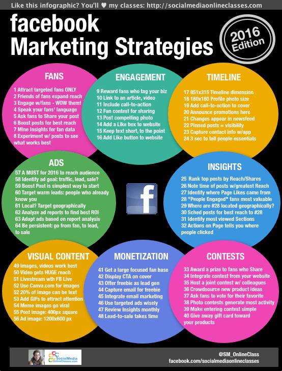 fb-marketing-strategy