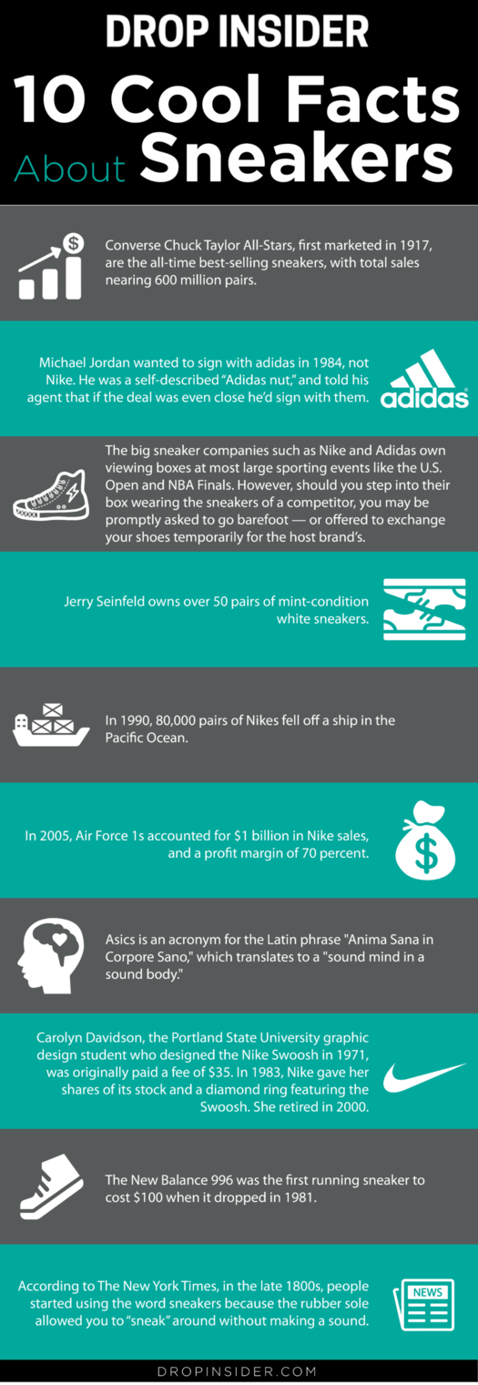 10_cool_facts_about_sneakers