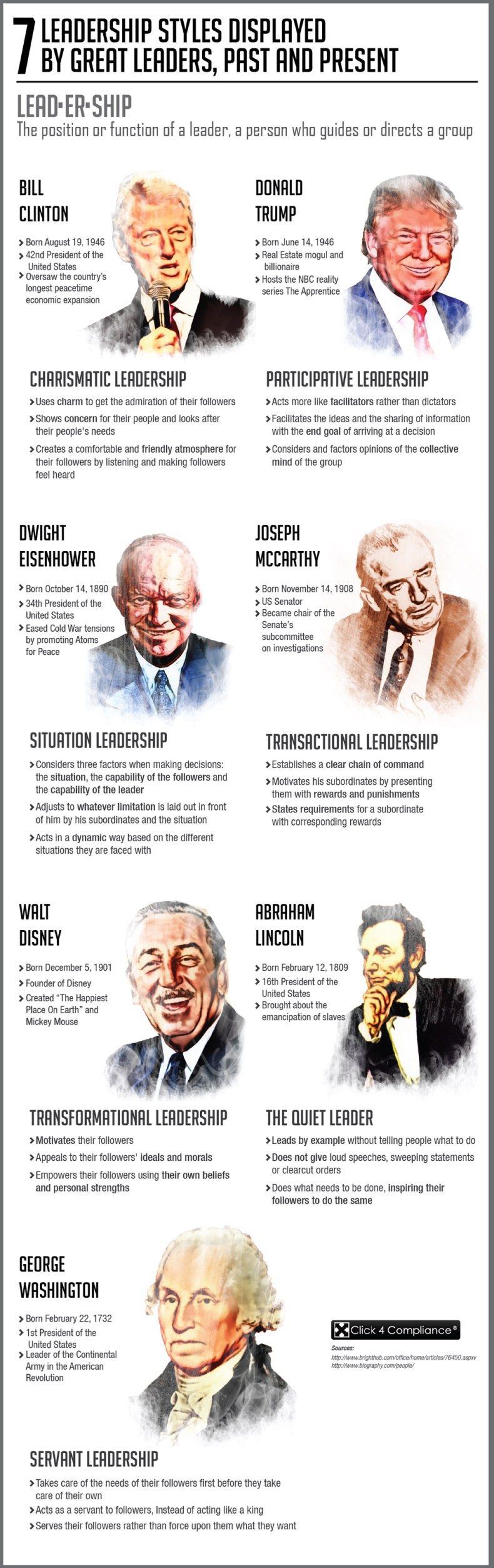 7 Leadership Styles Great Leaders Displayed Both Past And Present