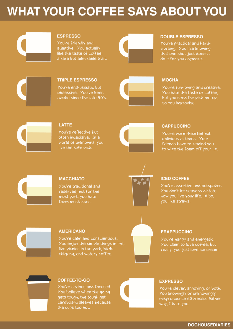 what-your-coffee-says-about-you