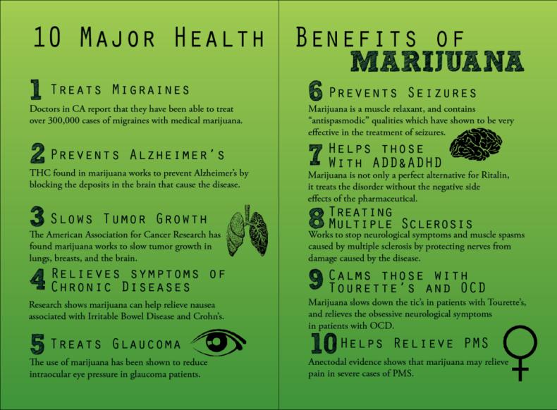 benefits-of-marijuana