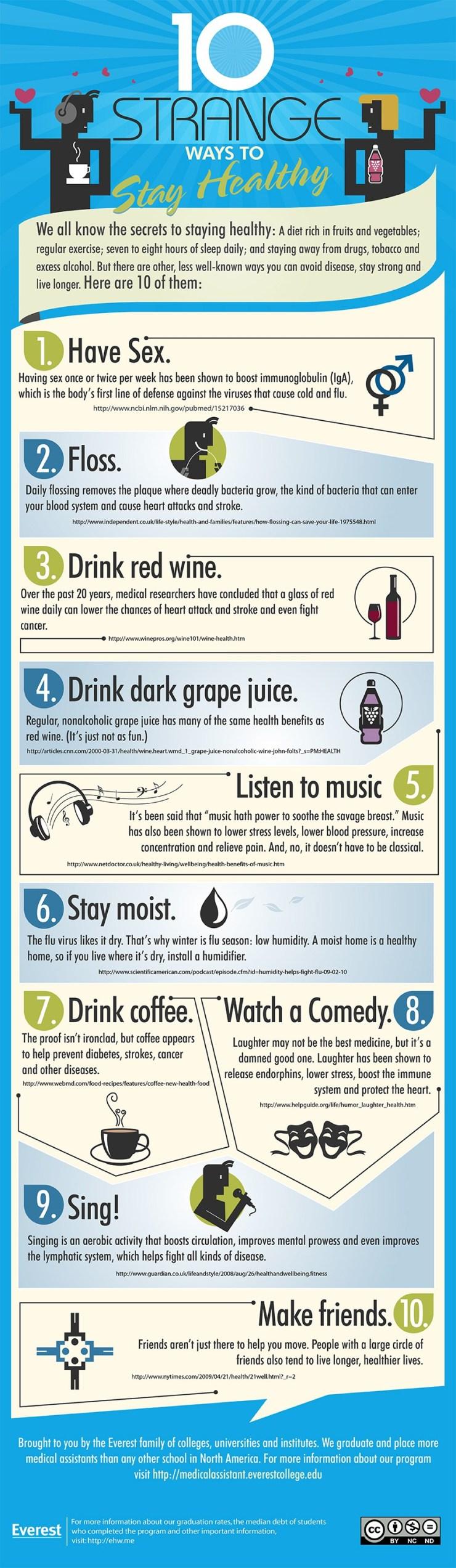 10-strange-ways
