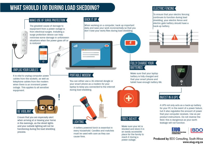 What You should do during load shedding