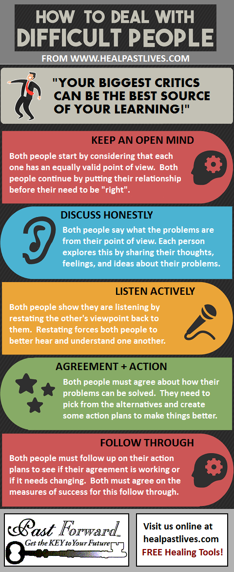 strategies-for-difficult-people