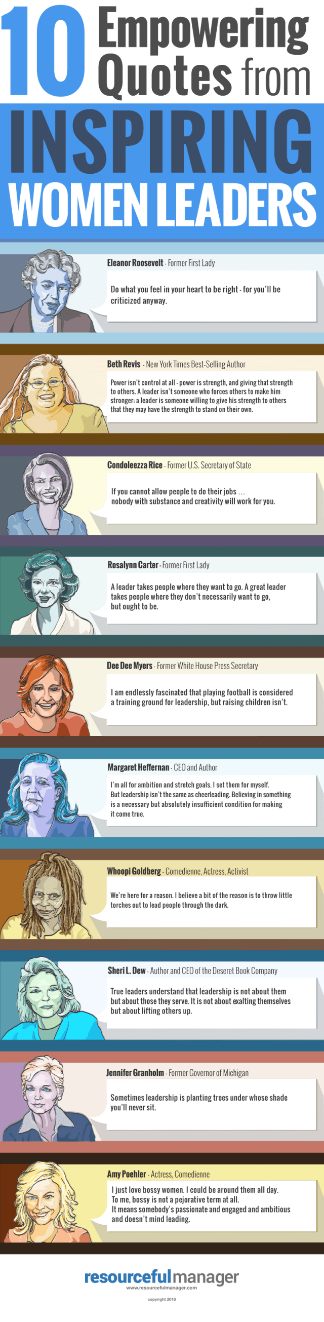 10 Empowering Quotes from Women Leaders