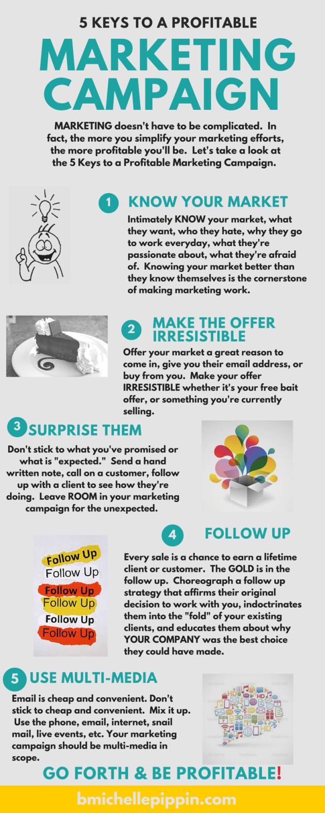 5 Keys to a Profitable Marketing Campaign