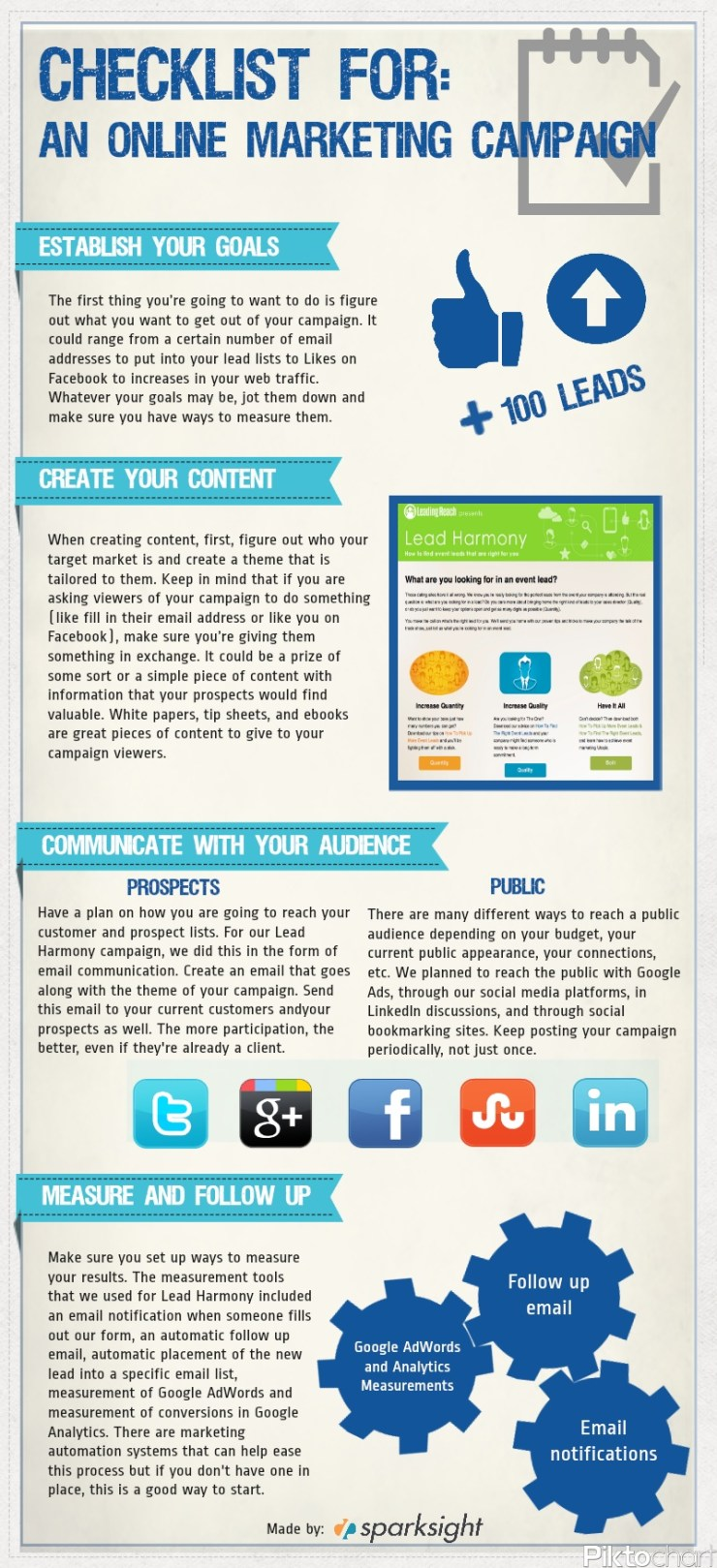 Checklist For an Online Marketing Campaign