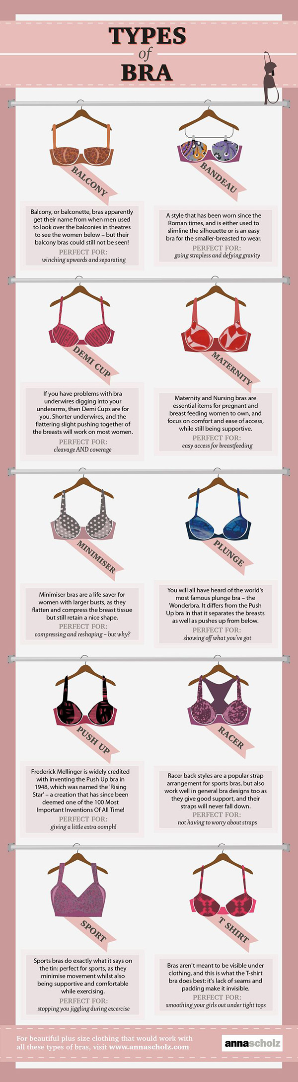 e527abfb8 Pregnancy Bra Archives - Infographic Facts