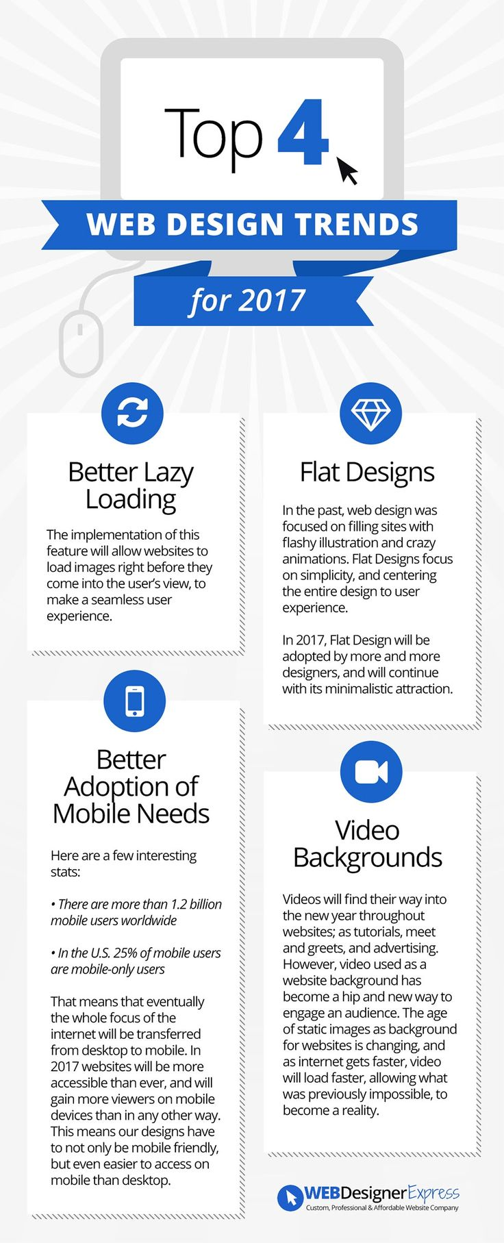 Top 4 Web Design Trend For 2017 Infographic Facts