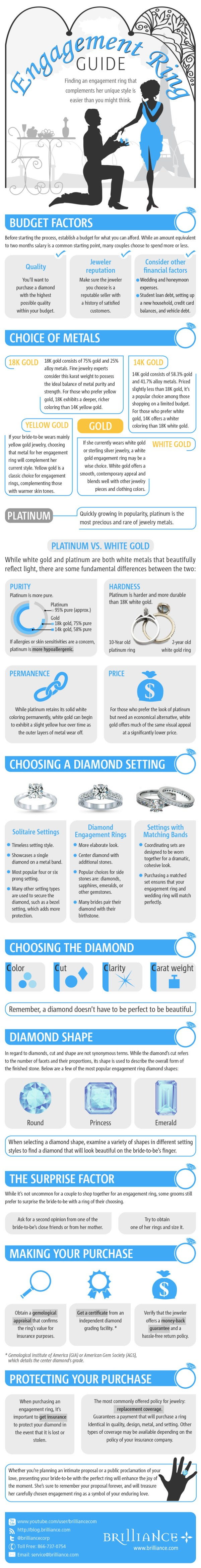 Engagement Ring Guide [Infographic]